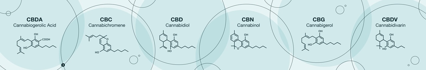 Chemical Compositions of Cannabinoids