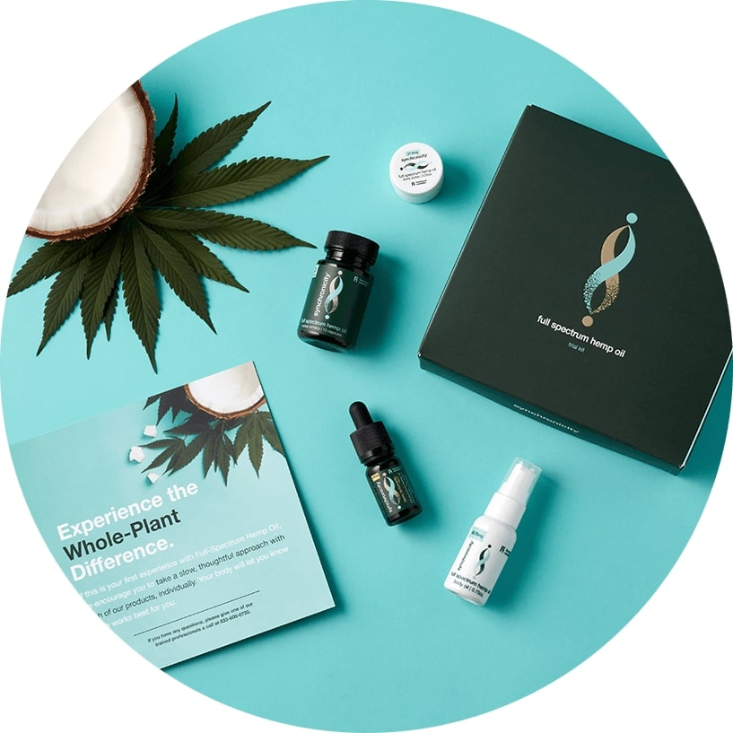 Synchronicity CBD Oil Package Deal for Sale