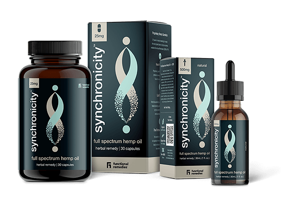 Full-Spectrum Hemp Oil Capsules Tincture Bottles – Synchronicity