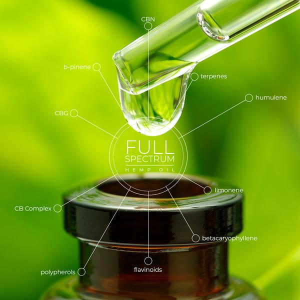 natural full spectrum hemp oil